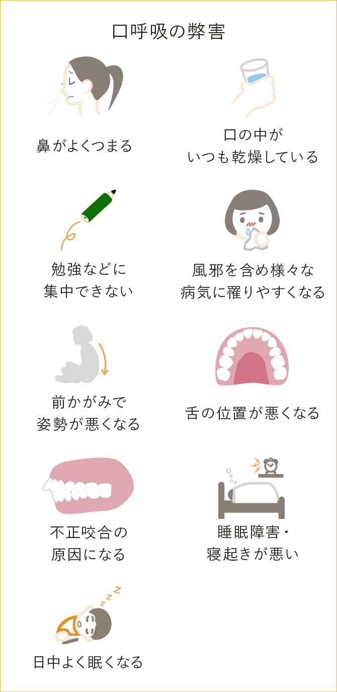 鼻呼吸のススメ / 長津田&青葉台の歯列矯正 長津田アオバ矯正歯科